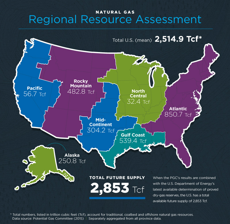 Americas Record Natural Gas Resources American Gas Association - Natural resources map of us