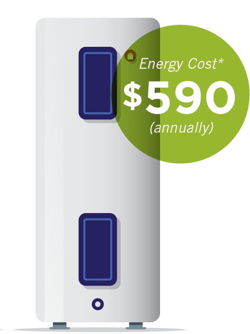 Electric Resistance water heater: energy cost $590 annually