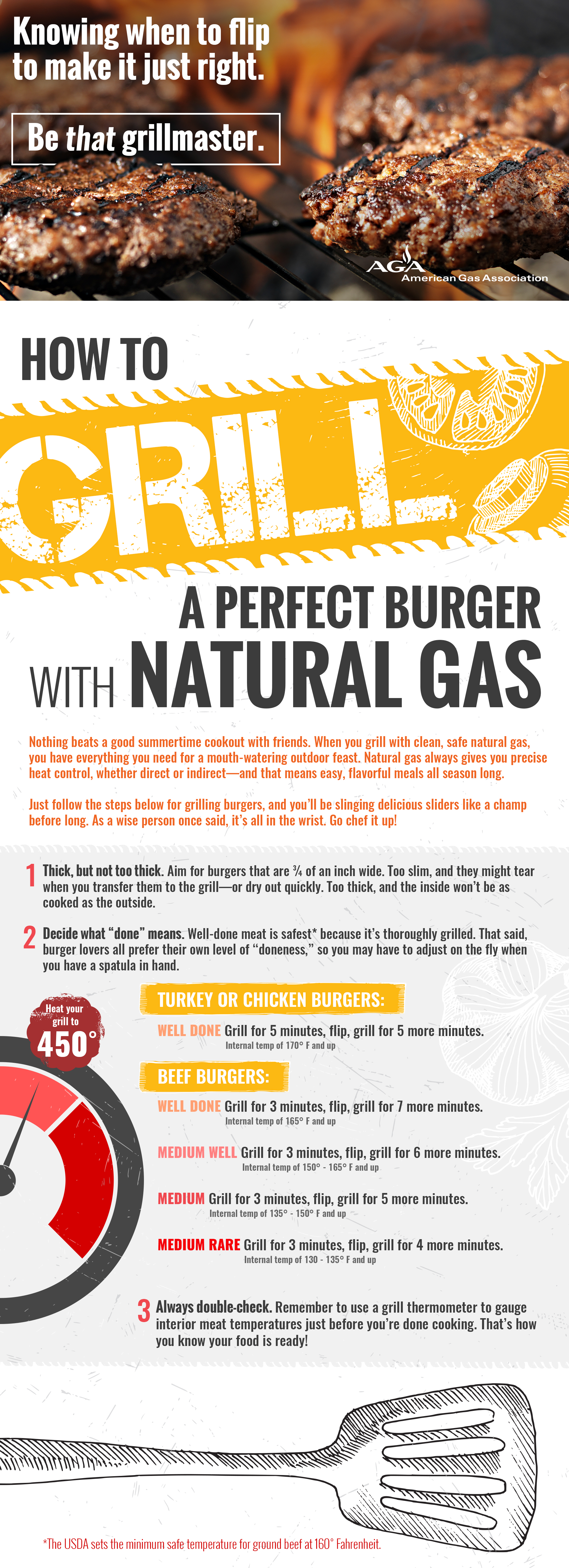 How to grill a perfect burger with natural gas
